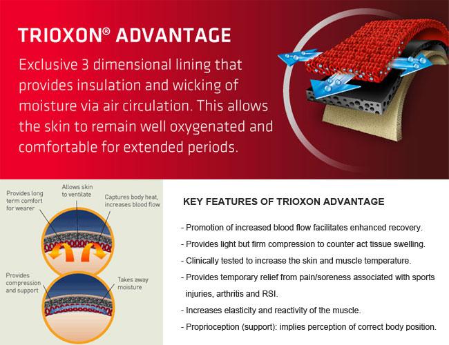Trioxon Advantage Thermoskin Technology