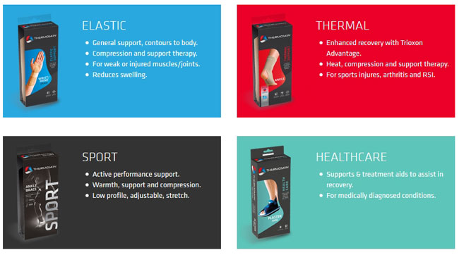 Thermoskin Range of Products